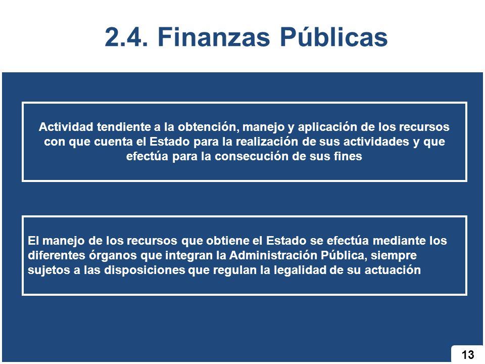 2.4. Finanzas Públicas