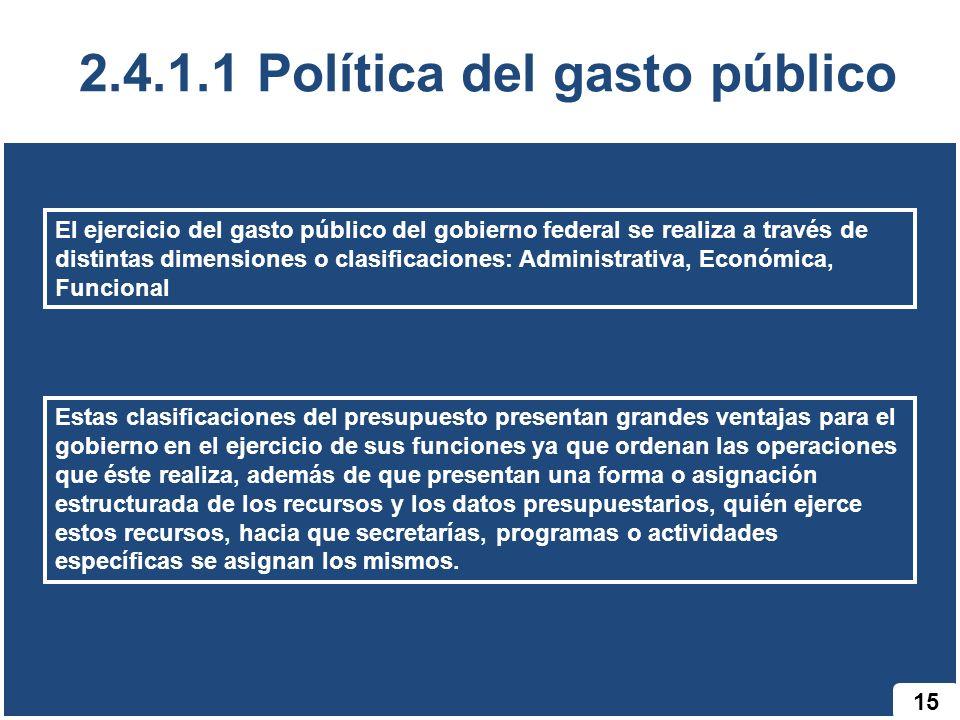 2.4.1.1 Política del gasto público