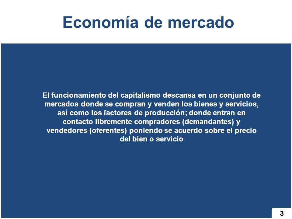 Economía de mercado