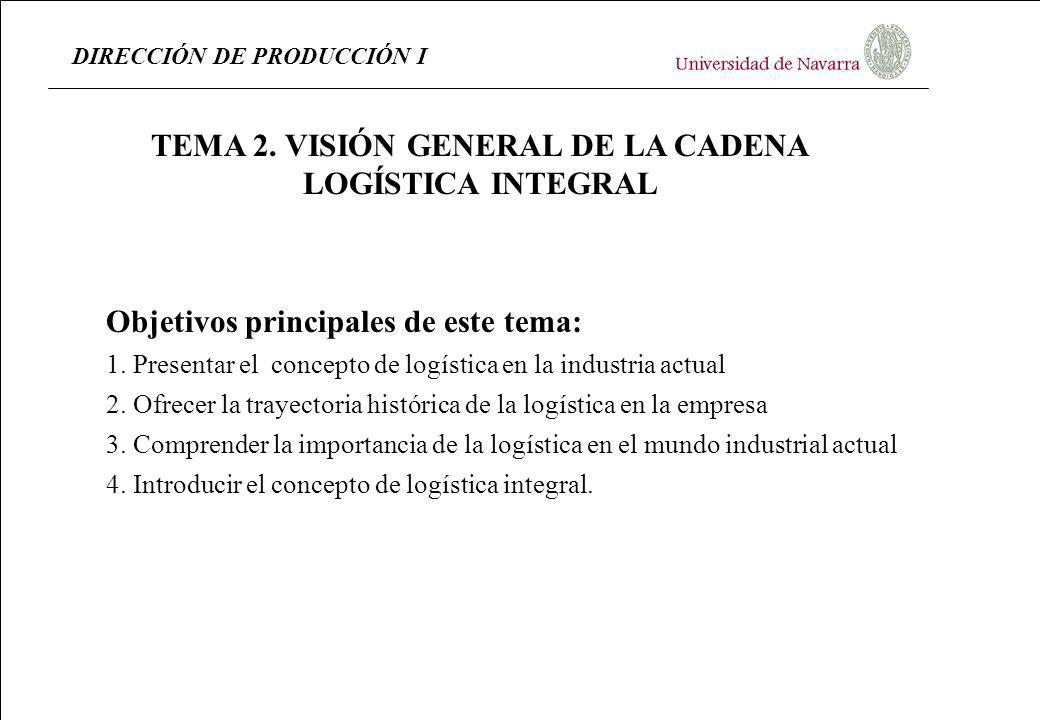 TEMA 2. VISIÓN GENERAL DE LA CADENA
