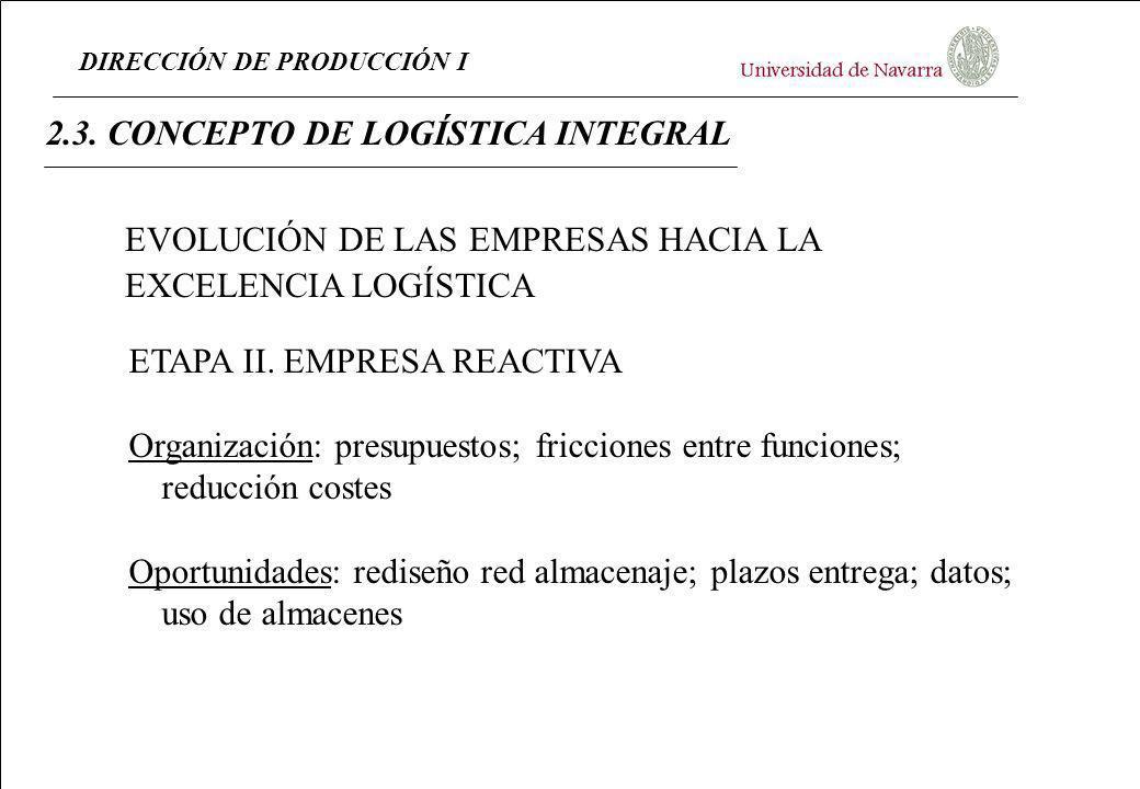 2.3. CONCEPTO DE LOGÍSTICA INTEGRAL