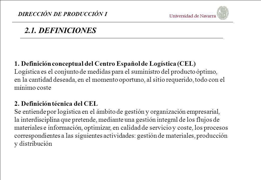 2.1. DEFINICIONES 1. Definición conceptual del Centro Español de Logística (CEL)