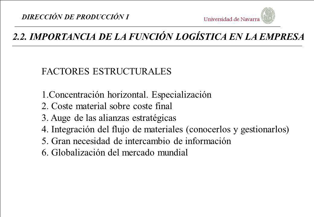 2.2. IMPORTANCIA DE LA FUNCIÓN LOGÍSTICA EN LA EMPRESA