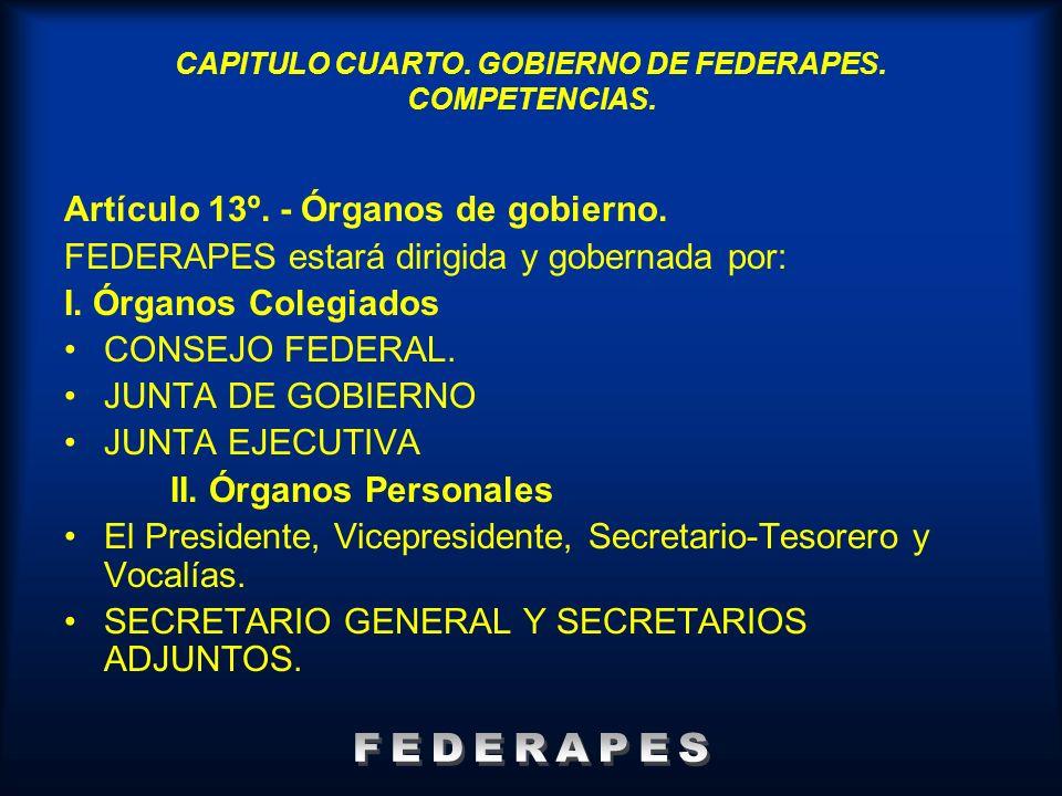 CAPITULO CUARTO. GOBIERNO DE FEDERAPES. COMPETENCIAS.