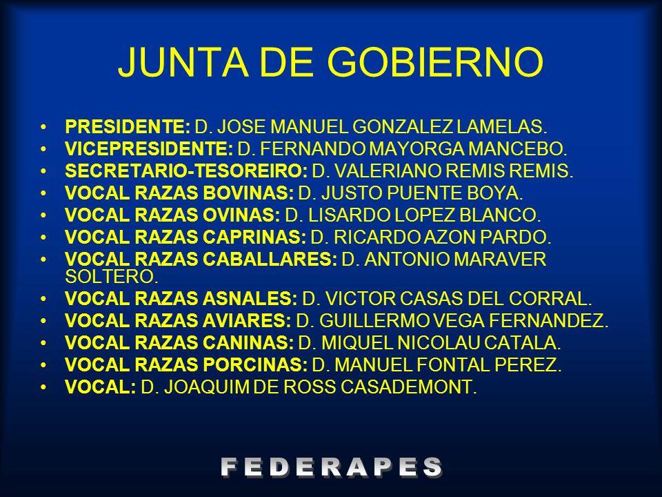 JUNTA DE GOBIERNO FEDERAPES
