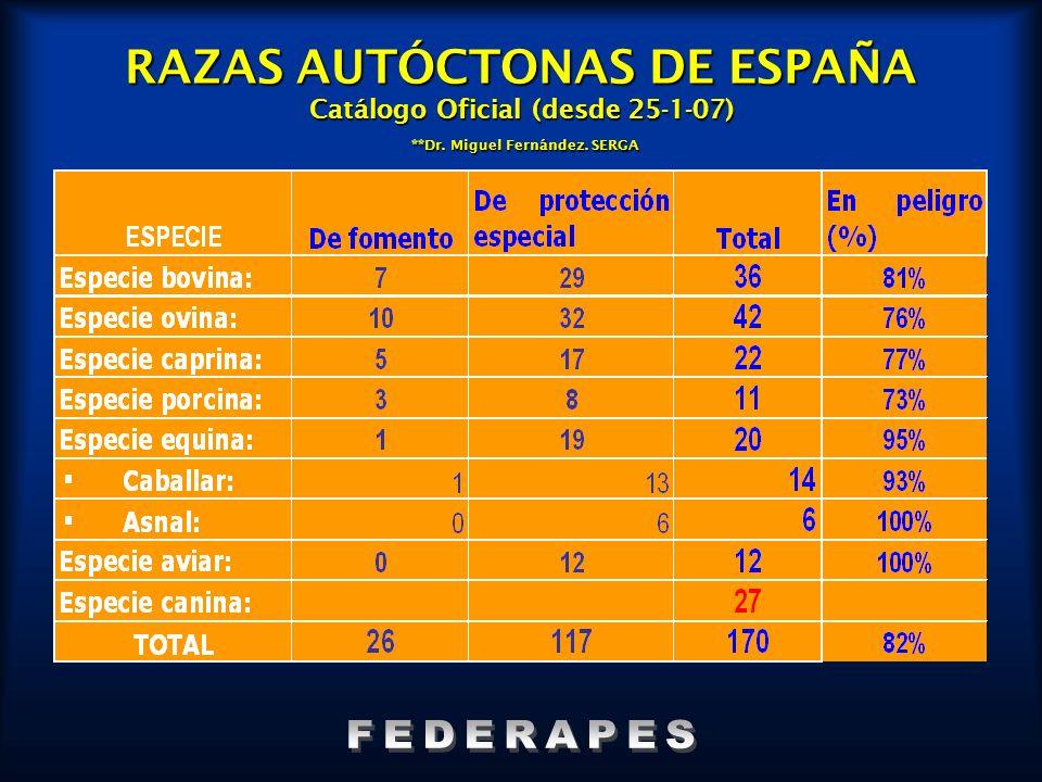 RAZAS AUTÓCTONAS DE ESPAÑA Catálogo Oficial (desde 25-1-07). Dr