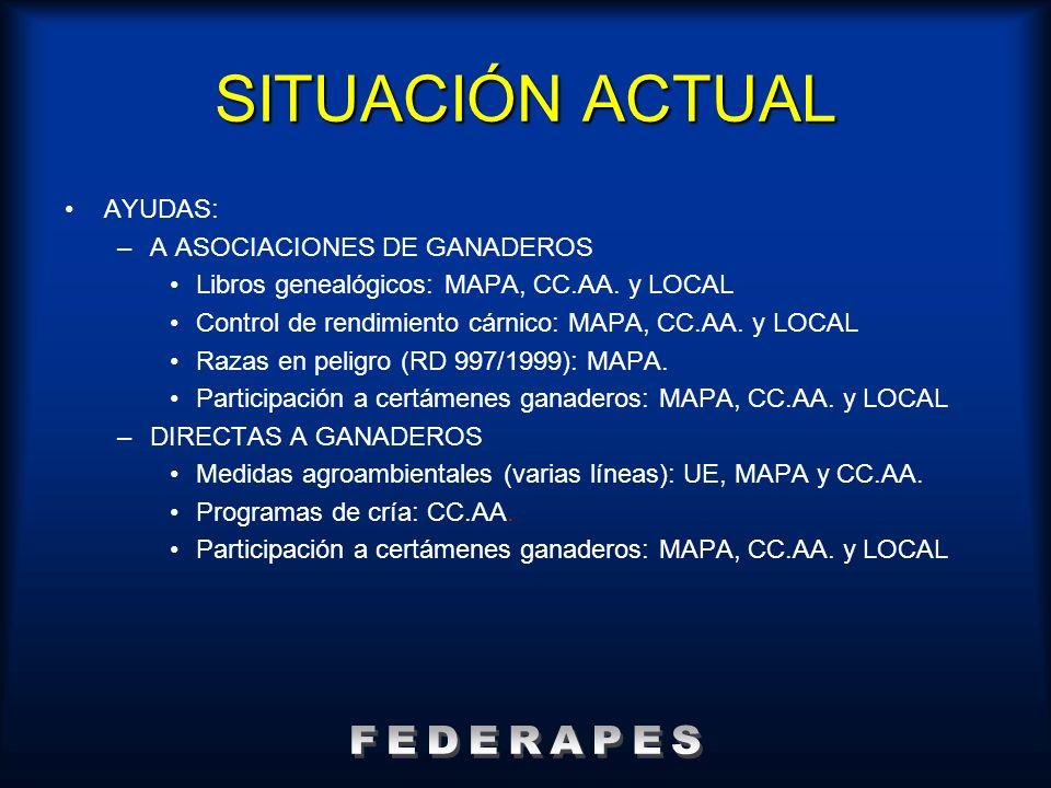 SITUACIÓN ACTUAL FEDERAPES AYUDAS: A ASOCIACIONES DE GANADEROS