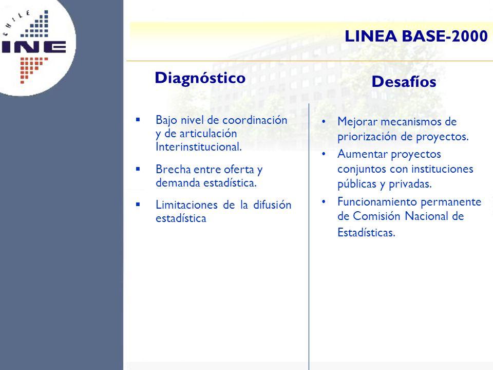 LINEA BASE-2000 Diagnóstico Desafíos