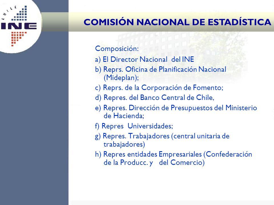 COMISIÓN NACIONAL DE ESTADÍSTICA