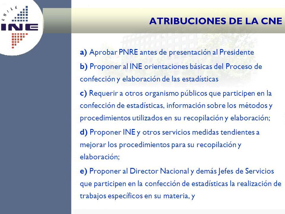 ATRIBUCIONES DE LA CNE a) Aprobar PNRE antes de presentación al Presidente.