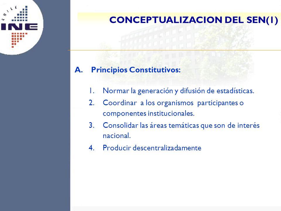 CONCEPTUALIZACION DEL SEN(1)
