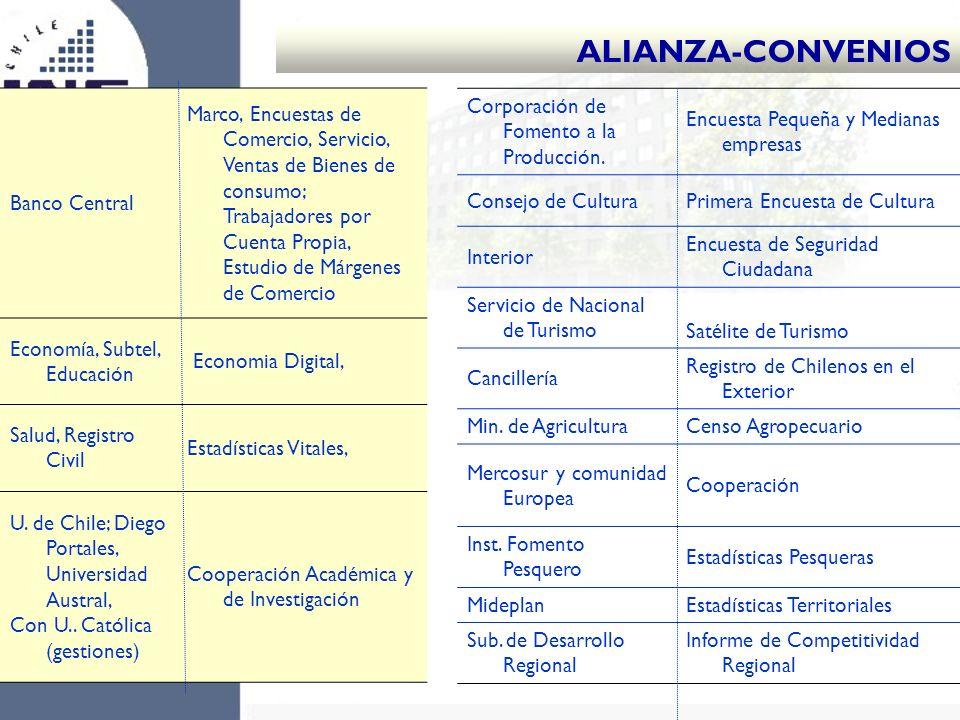 ALIANZA-CONVENIOS Banco Central