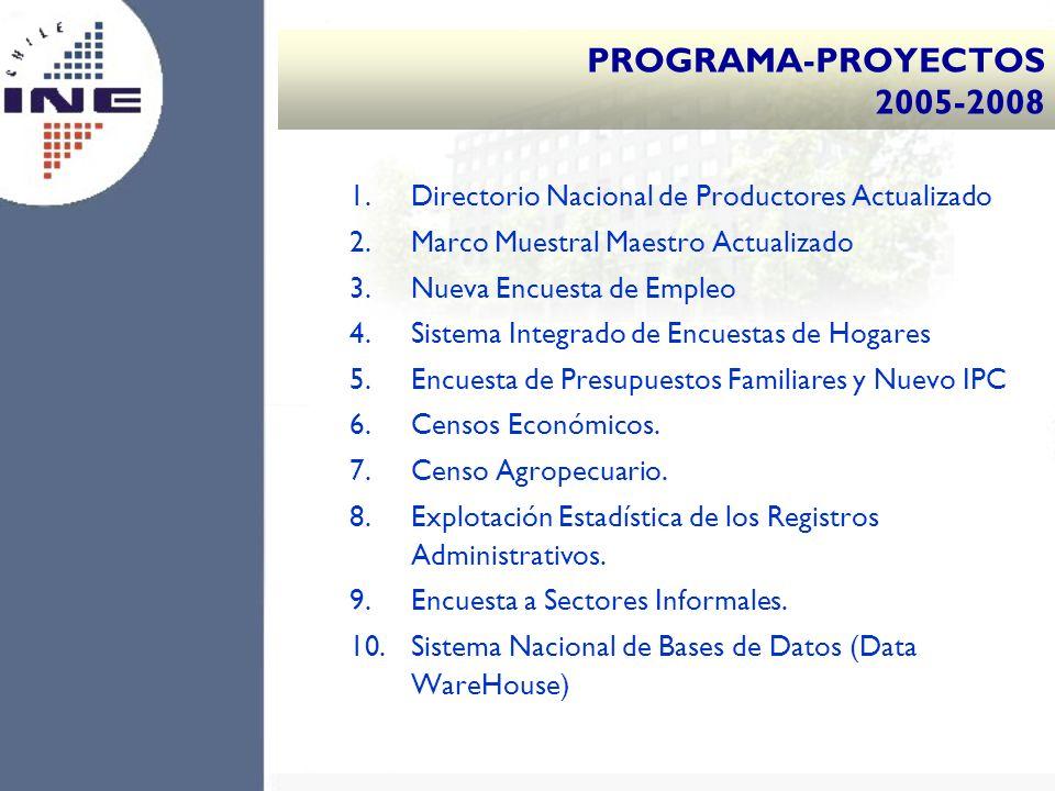 PROGRAMA-PROYECTOS 2005-2008 Directorio Nacional de Productores Actualizado. Marco Muestral Maestro Actualizado.