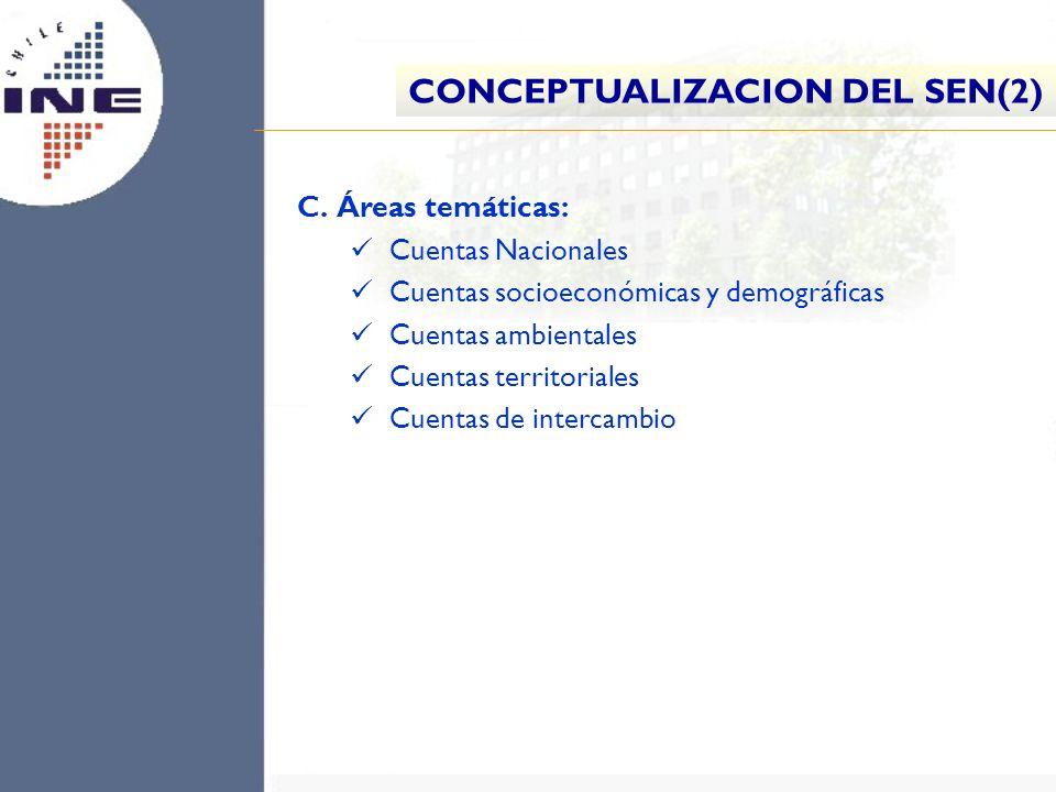 CONCEPTUALIZACION DEL SEN(2)