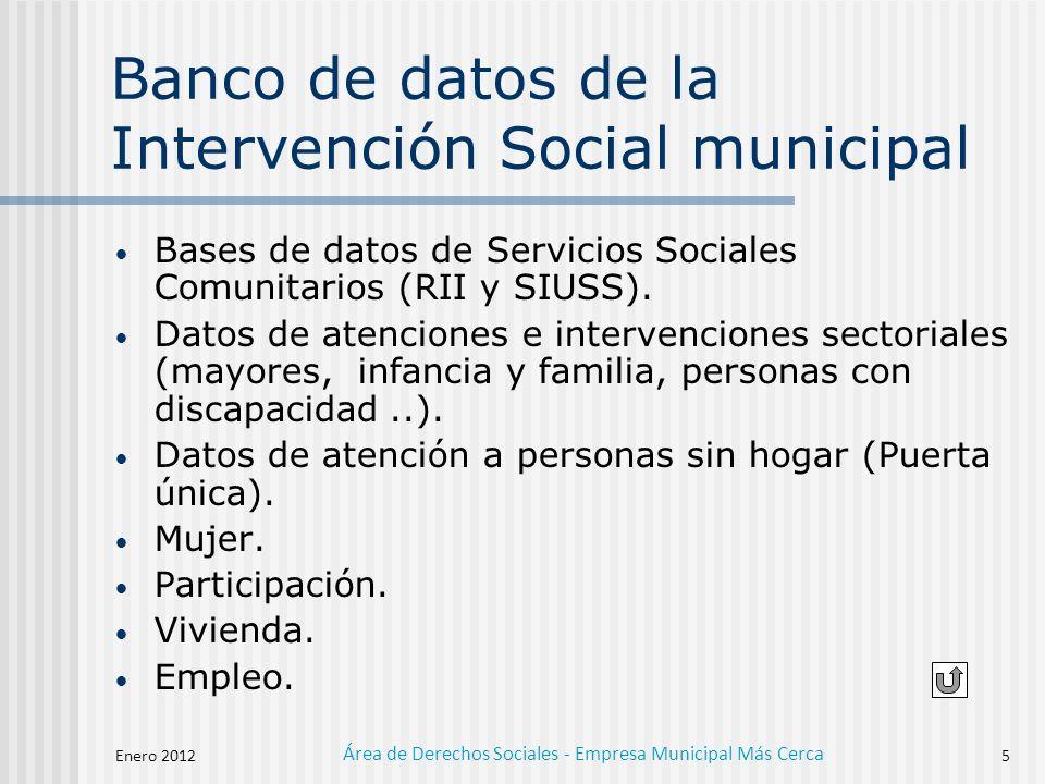 Banco de datos de la Intervención Social municipal