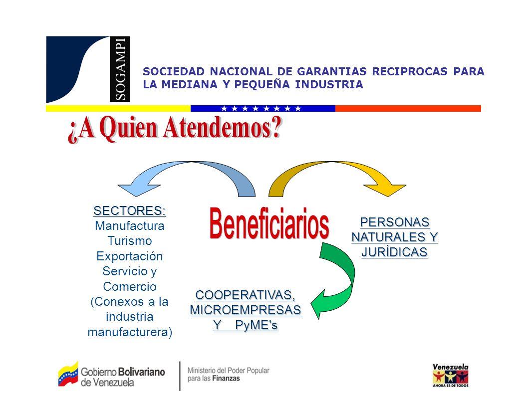 ¿A Quien Atendemos Beneficiarios SECTORES: Manufactura