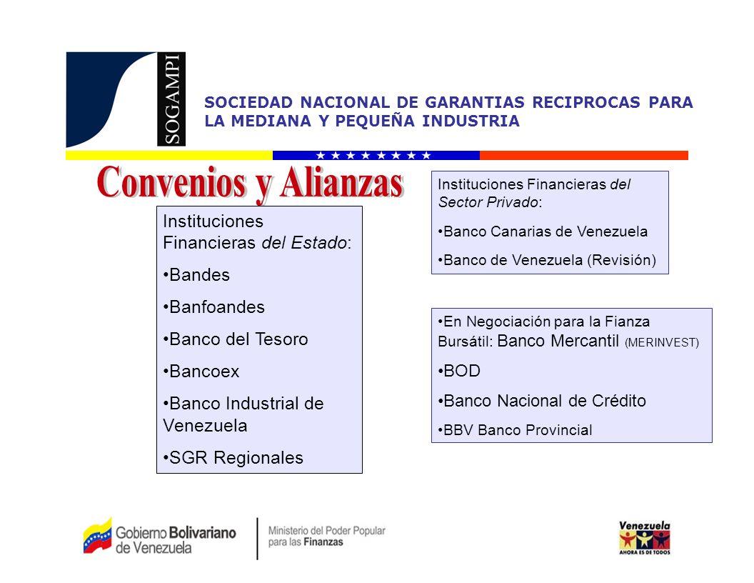 Convenios y Alianzas Instituciones Financieras del Estado: Bandes