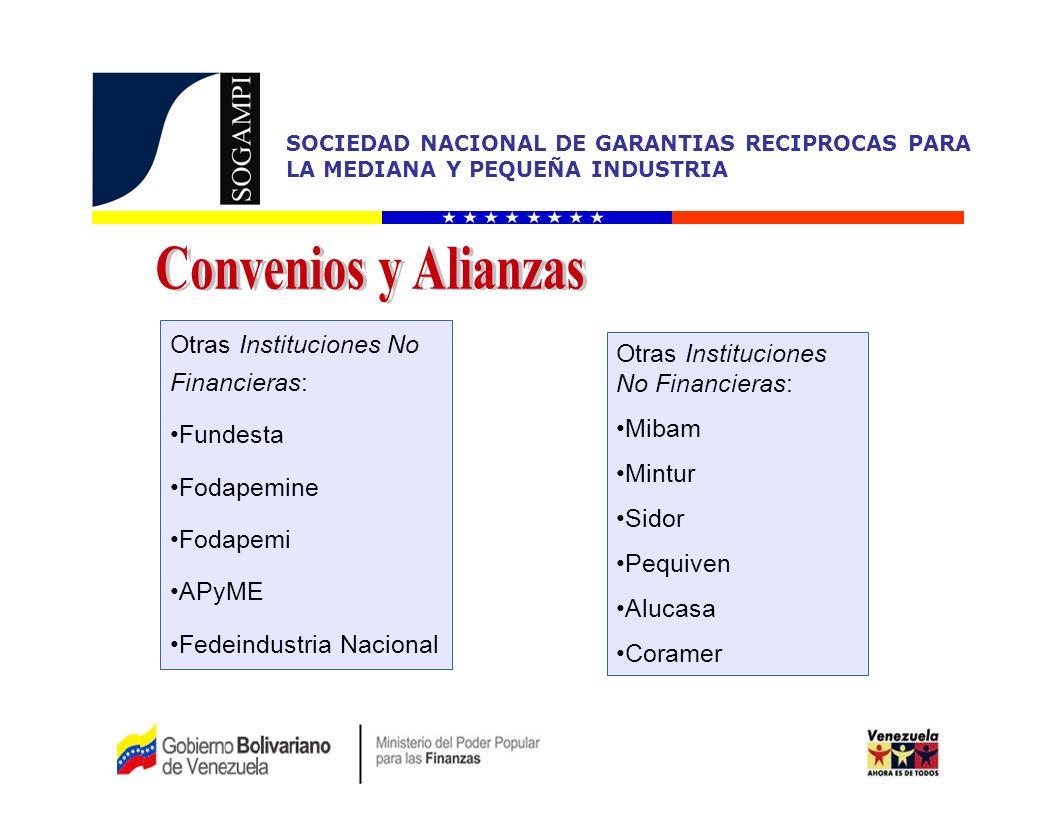 Convenios y Alianzas Otras Instituciones No Financieras: