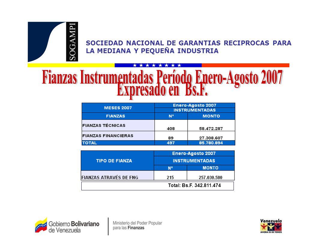 Fianzas Instrumentadas Período Enero-Agosto 2007