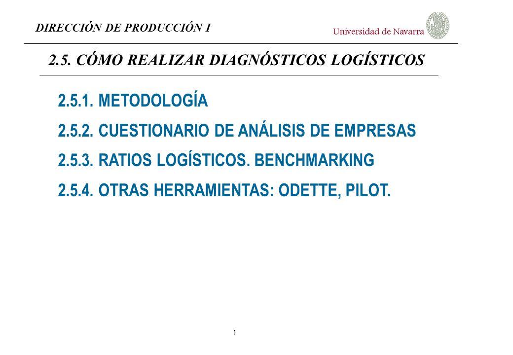 2.5.2. CUESTIONARIO DE ANÁLISIS DE EMPRESAS