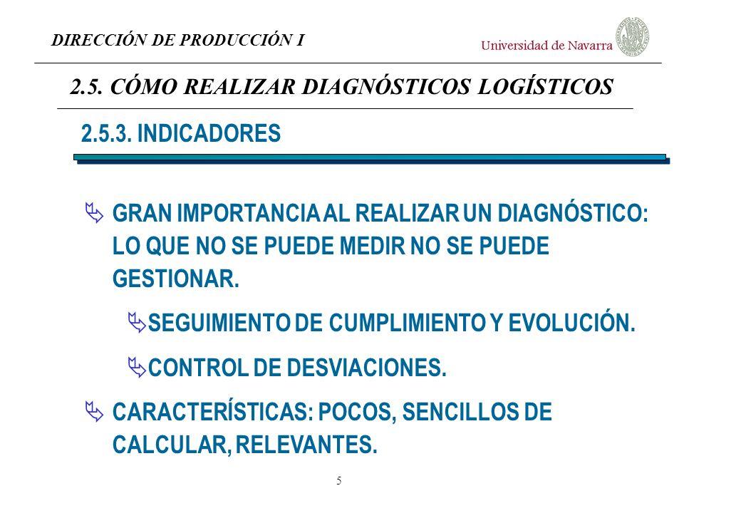 SEGUIMIENTO DE CUMPLIMIENTO Y EVOLUCIÓN. CONTROL DE DESVIACIONES.