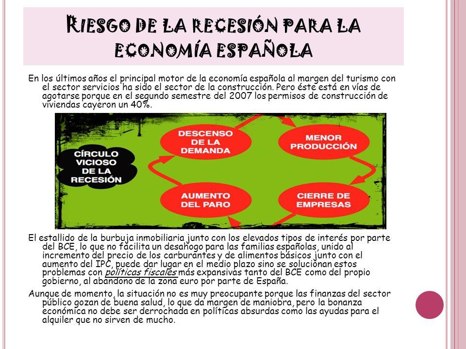 Riesgo de la recesión para la economía española