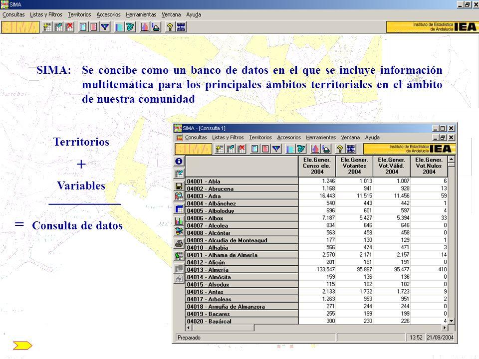 + _________ = Consulta de datos