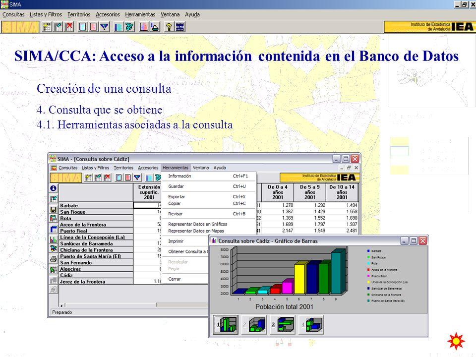 SIMA/CCA: Acceso a la información contenida en el Banco de Datos