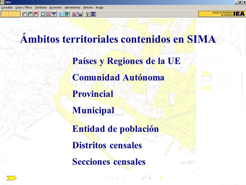 Ámbitos territoriales contenidos en SIMA