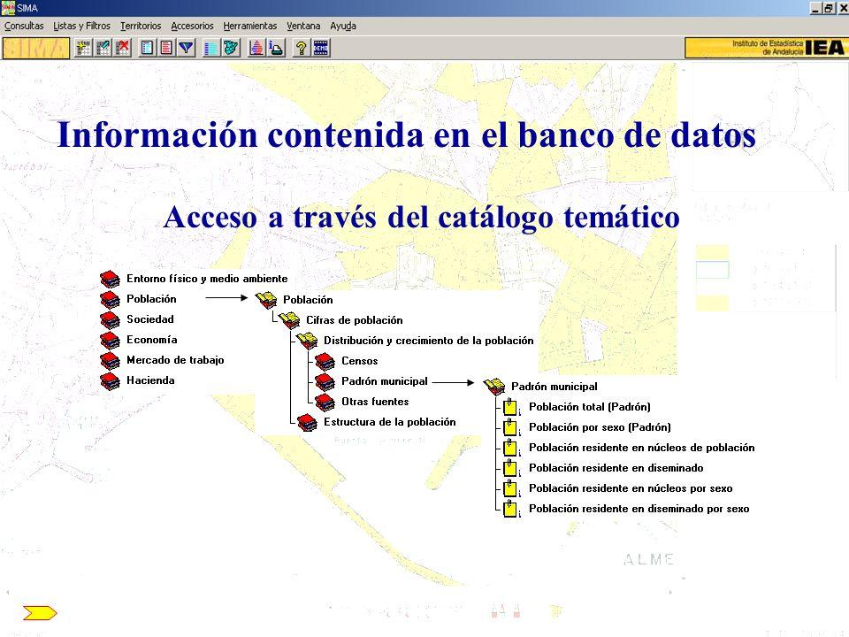 Información contenida en el banco de datos