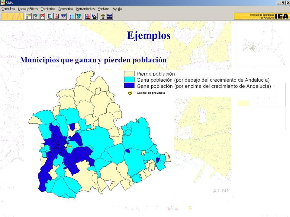 Ejemplos Municipios que ganan y pierden población