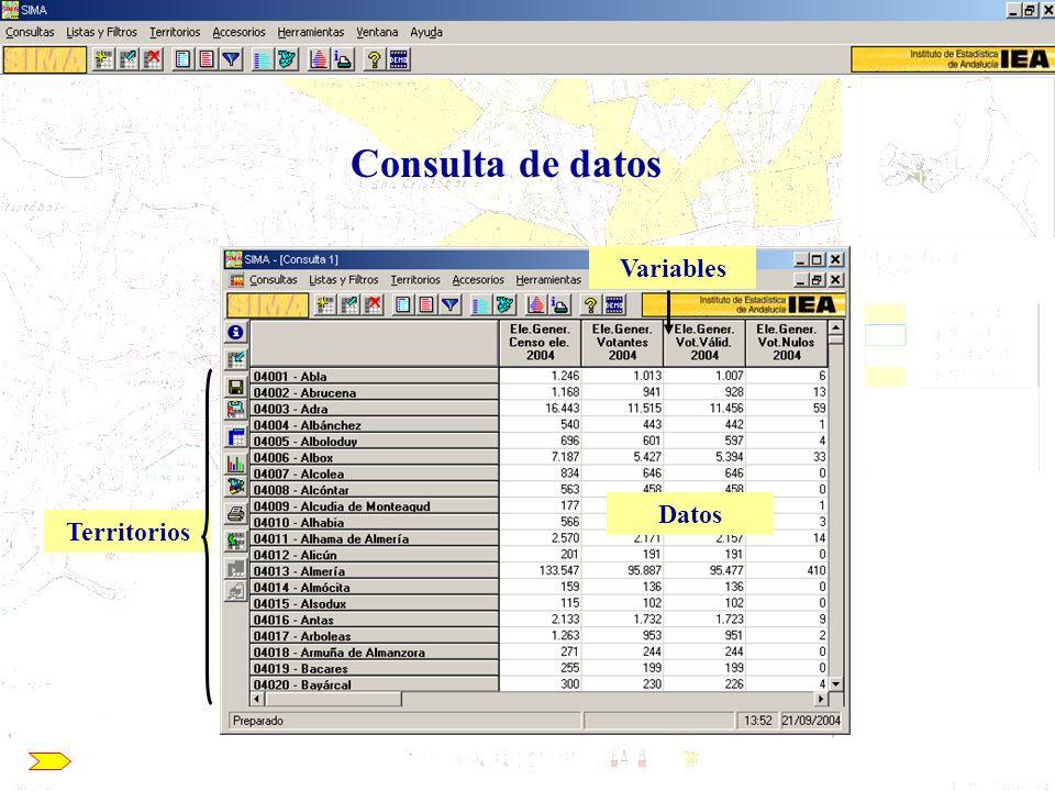 Consulta de datos Variables Datos Territorios