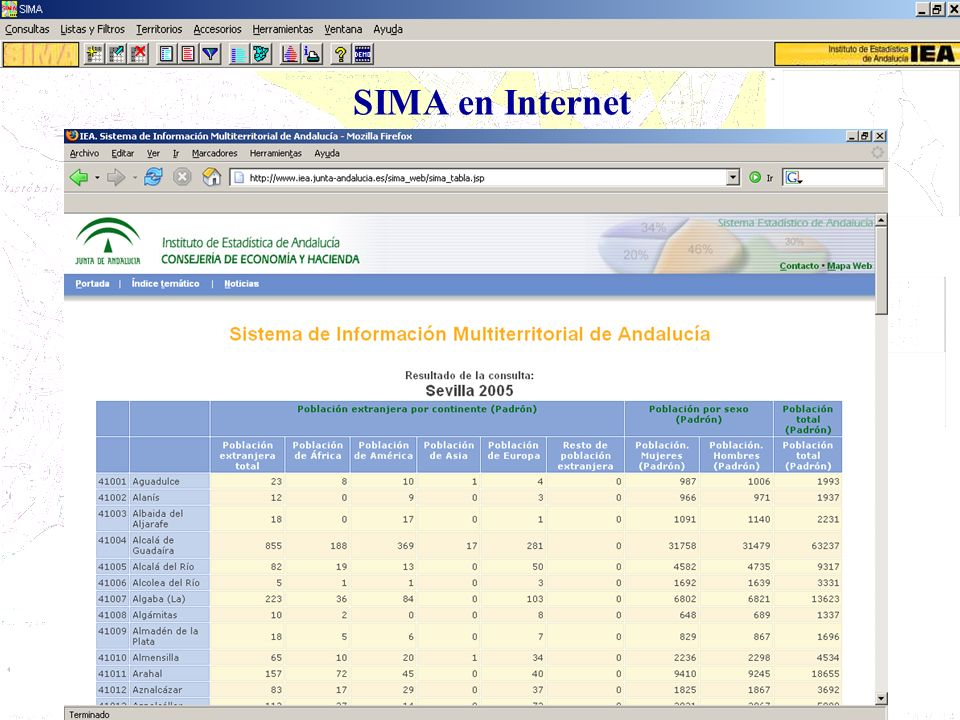 SIMA en Internet