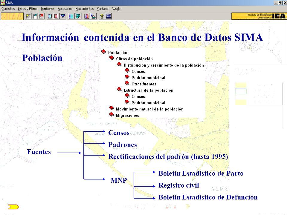 Información contenida en el Banco de Datos SIMA