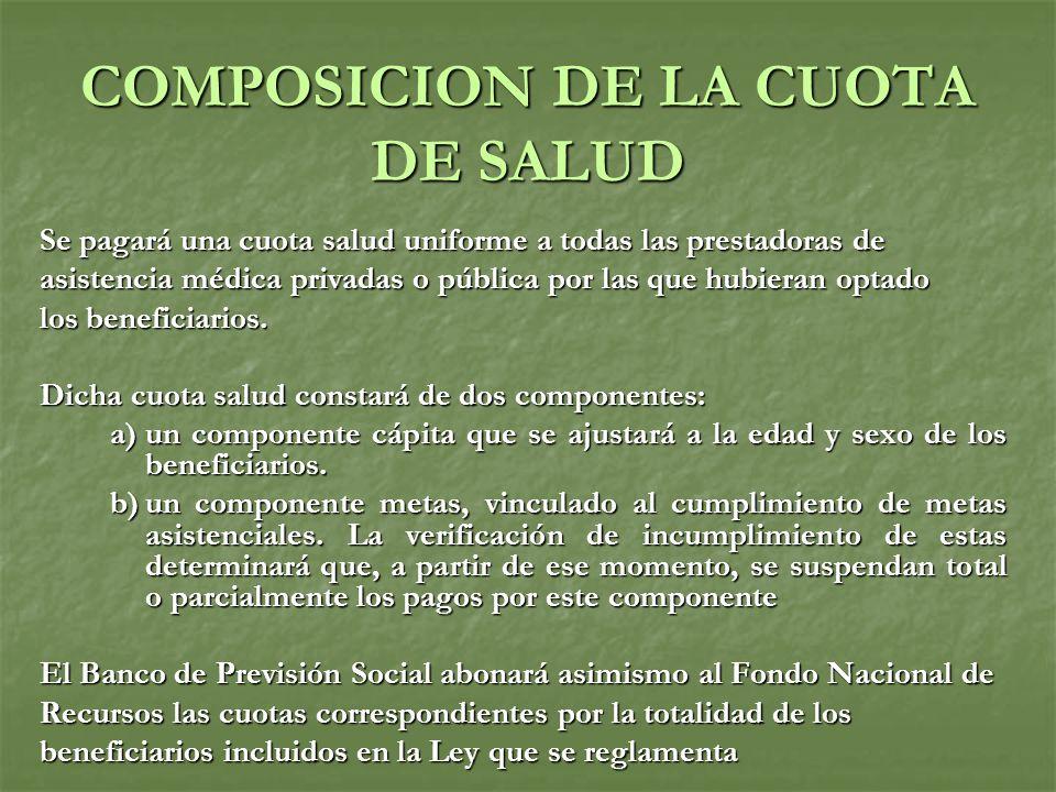 COMPOSICION DE LA CUOTA DE SALUD