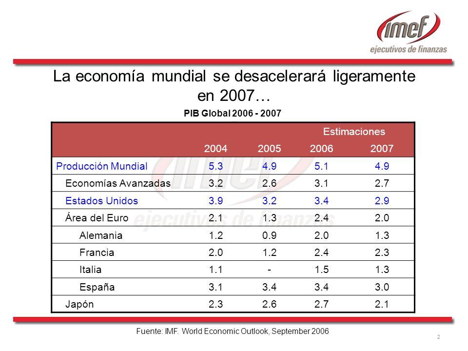 La economía mundial se desacelerará ligeramente en 2007…