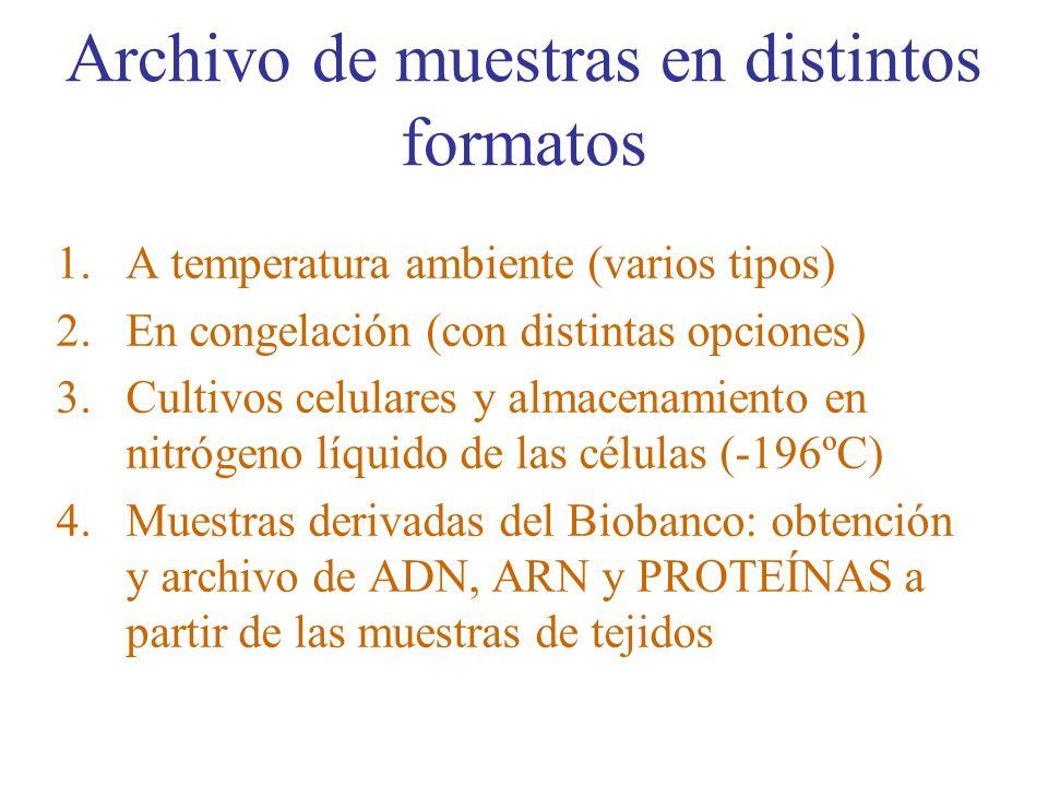 Archivo de muestras en distintos formatos