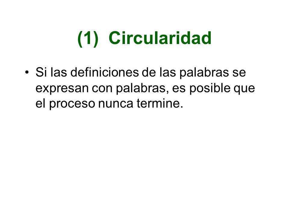 (1) Circularidad Si las definiciones de las palabras se expresan con palabras, es posible que el proceso nunca termine.