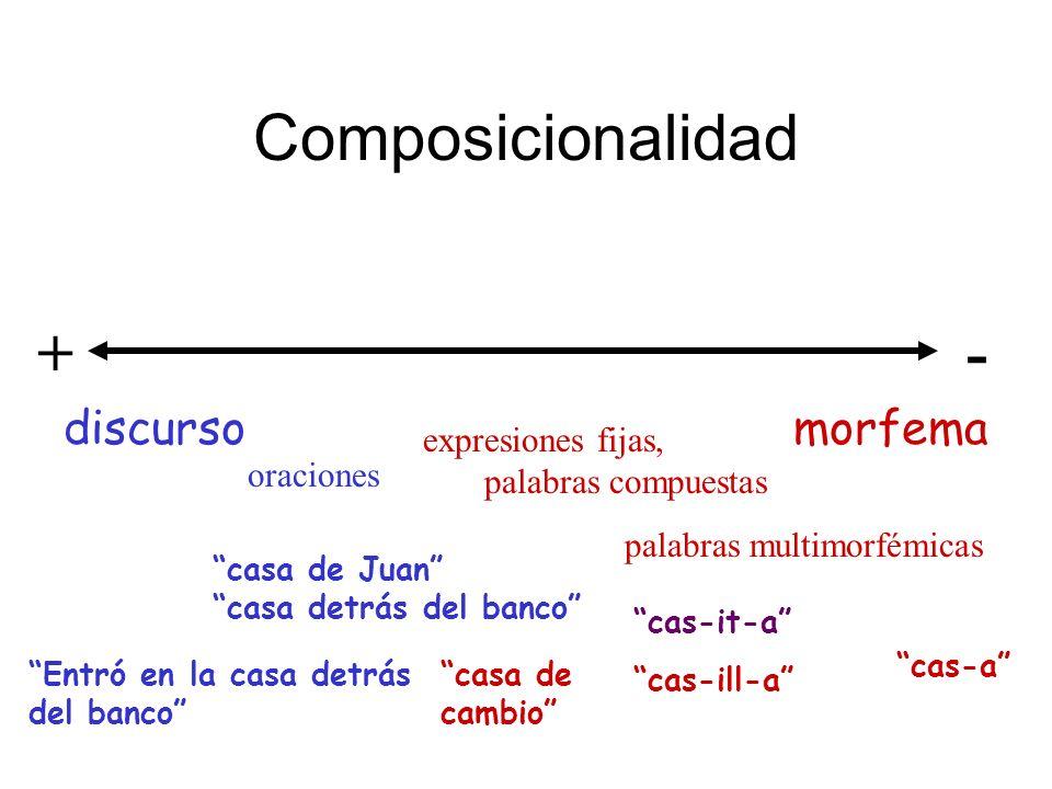 Composicionalidad + - discurso morfema