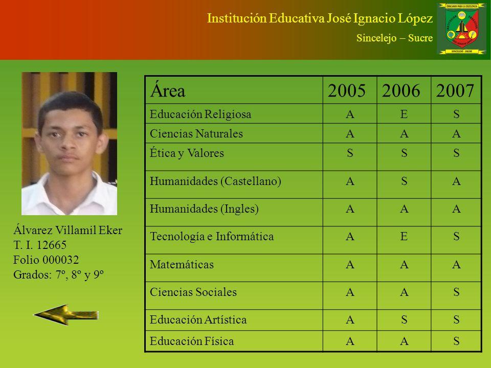 Área 2005 2006 2007 Institución Educativa José Ignacio López