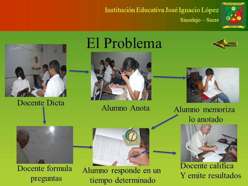 El Problema Docente Dicta Alumno Anota Alumno memoriza lo anotado