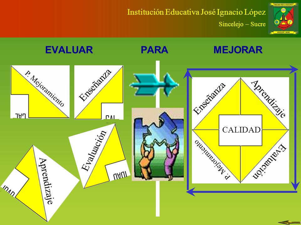 EVALUAR PARA MEJORAR Enseñanza Enseñanza Aprendizaje CAL CAL