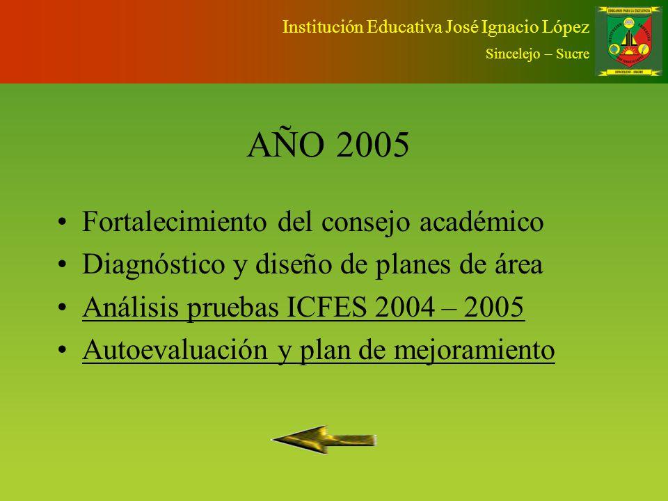 AÑO 2005 Fortalecimiento del consejo académico