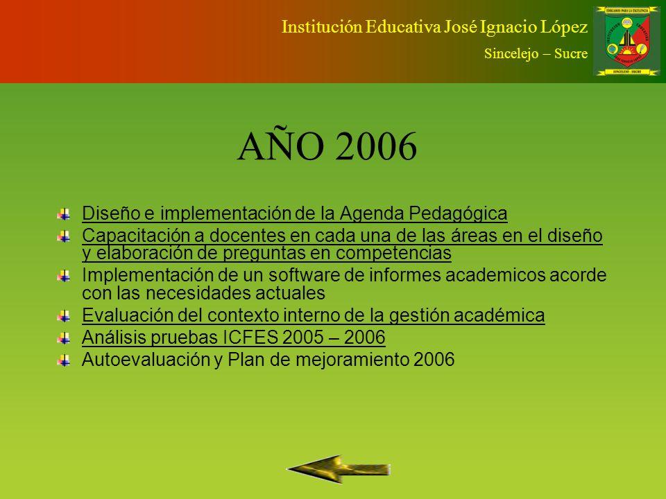 AÑO 2006 Institución Educativa José Ignacio López