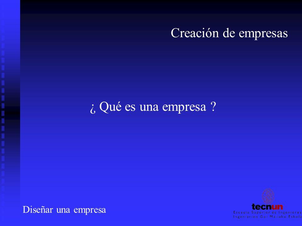 Creación de empresas ¿ Qué es una empresa Diseñar una empresa