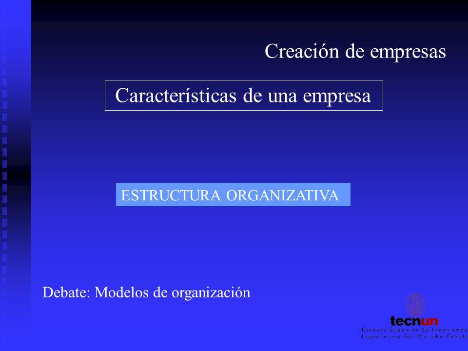Características de una empresa