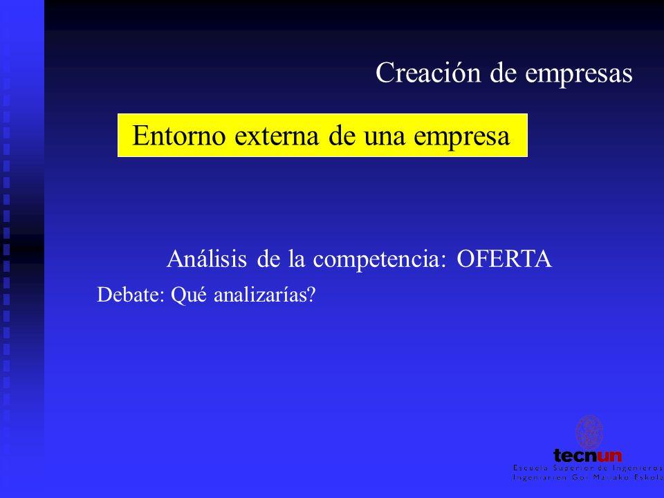 Entorno externa de una empresa