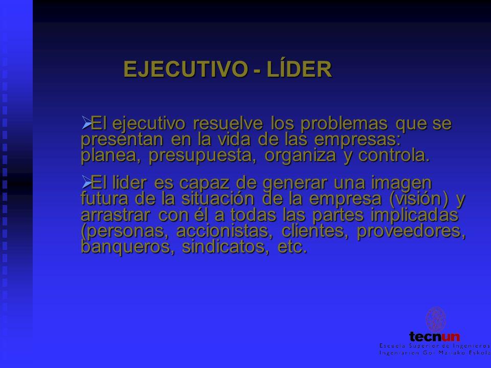 EJECUTIVO - LÍDER El ejecutivo resuelve los problemas que se presentan en la vida de las empresas: planea, presupuesta, organiza y controla.