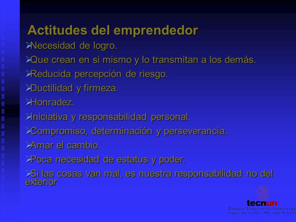 Actitudes del emprendedor