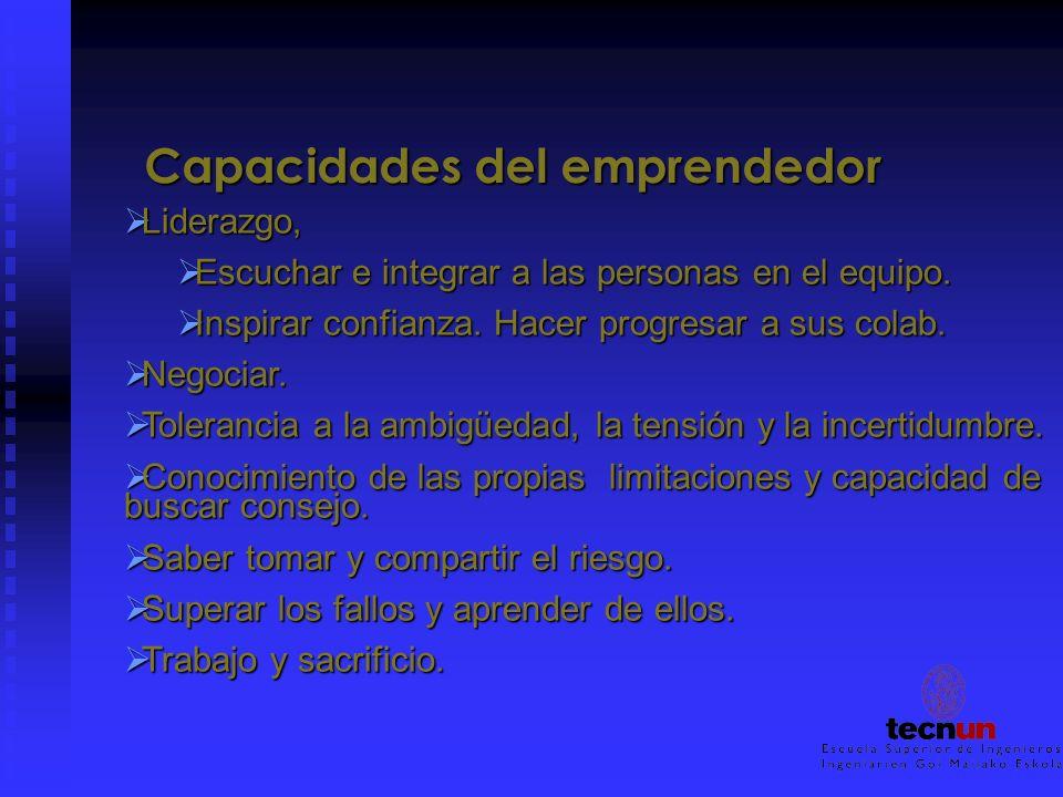 Capacidades del emprendedor